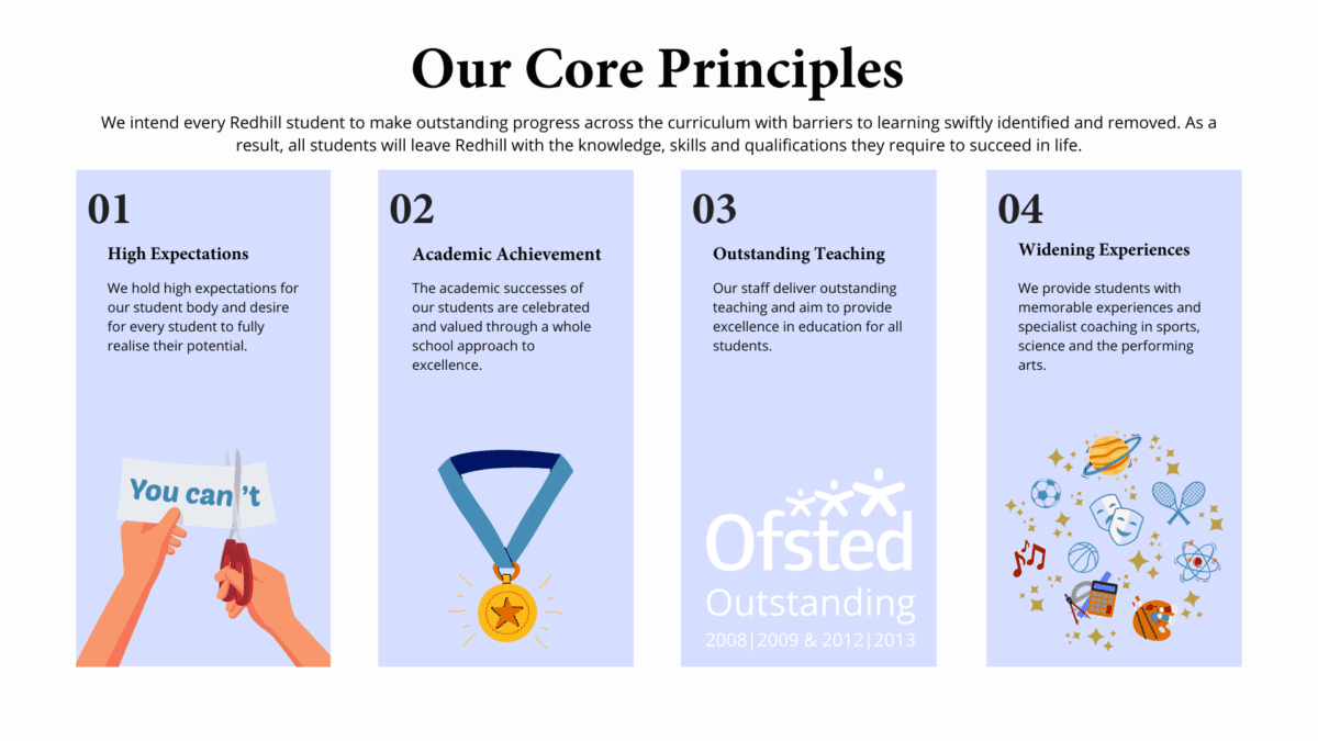 Our Core Principles - High Expectations, Academic Achievement, Outstanding Teaching and Widening Student Experiences